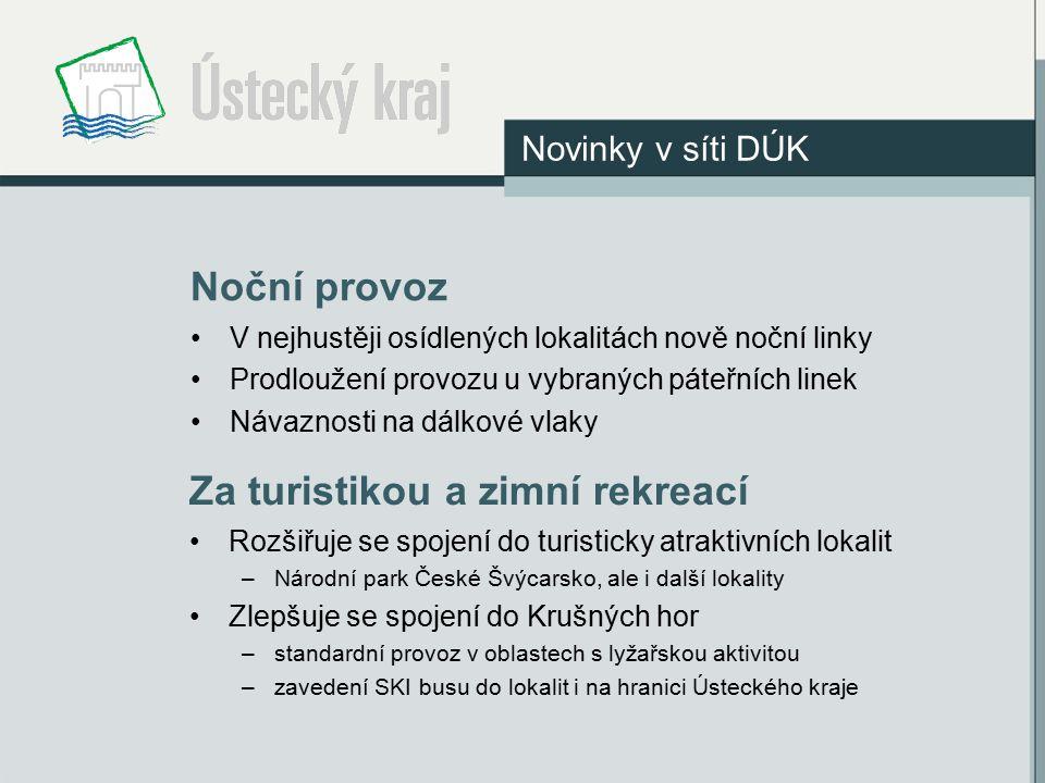 Noční provoz Novinky v síti DÚK V nejhustěji osídlených lokalitách nově noční linky Prodloužení provozu u vybraných páteřních linek Návaznosti na dálk
