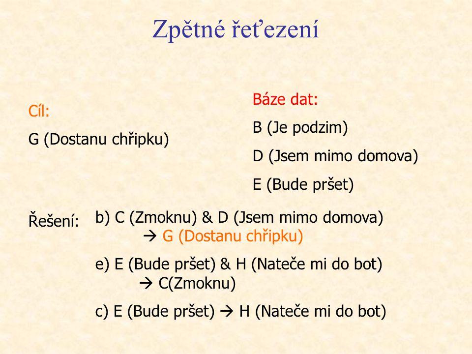 Přímé řeťezení Báze dat: B (Je podzim) D (Jsem mimo domova) E (Bude pršet) Cíl: G (Dostanu chřipku) Řešení: c) E (Bude pršet)  H (Nateče mi do bot) e