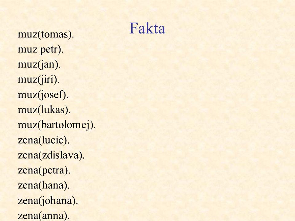 Příklad programu v Prologu Fakta pravidla