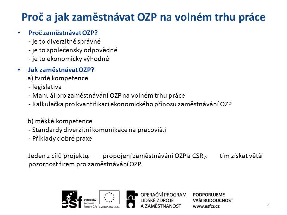 Proč a jak zaměstnávat OZP na volném trhu práce 4 Proč zaměstnávat OZP.