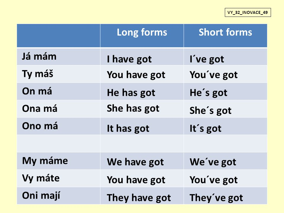 Complete the sentences.Use HAVE GOT or HAS GOT. Bob …………………… a book.