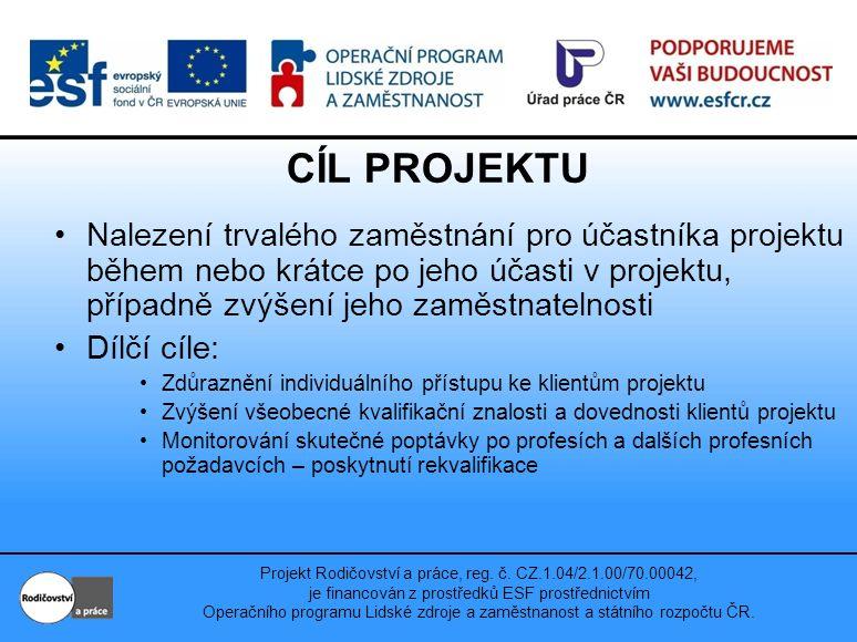Projekt Rodičovství a práce, reg.č.