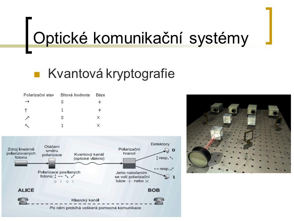 Optické komunikační systémy Kvantová kryptografie Polarizační stavBitová hodnotaBáze
