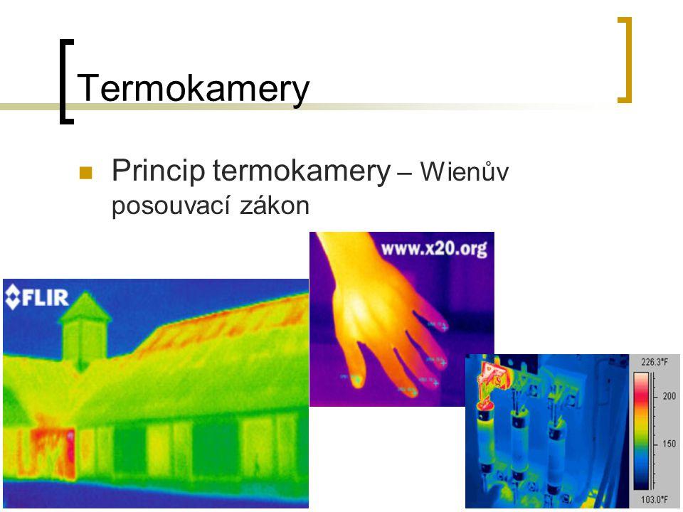 Termokamery Princip termokamery – Wienův posouvací zákon