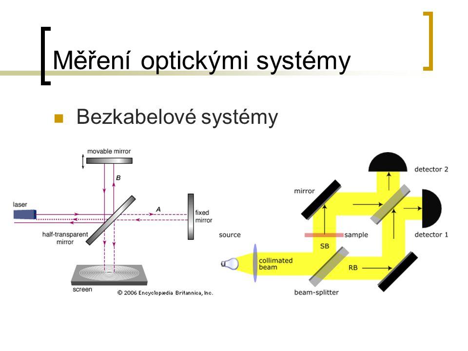 Měření optickými systémy Bezkabelové systémy