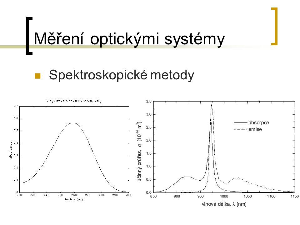 Měření optickými systémy Spektroskopické metody