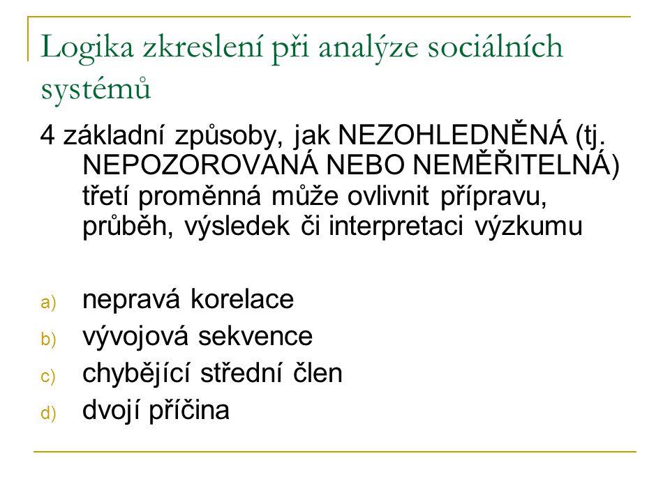 Logika zkreslení při analýze sociálních systémů 4 základní způsoby, jak NEZOHLEDNĚNÁ (tj. NEPOZOROVANÁ NEBO NEMĚŘITELNÁ) třetí proměnná může ovlivnit