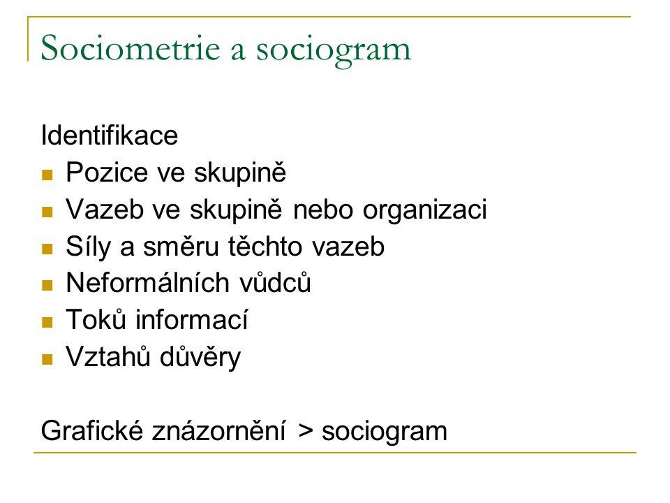 Sociometrie a sociogram Identifikace Pozice ve skupině Vazeb ve skupině nebo organizaci Síly a směru těchto vazeb Neformálních vůdců Toků informací Vz