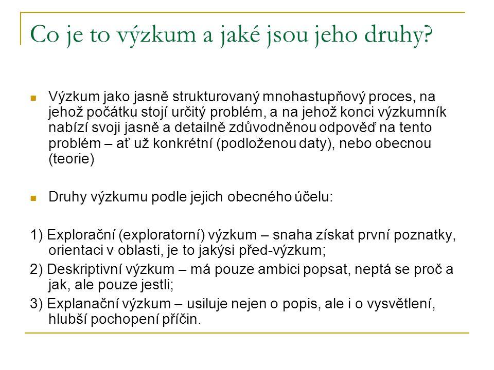 Výběr zkoumaného vzorku (kvantitativní výzkum) I.Základní vs.