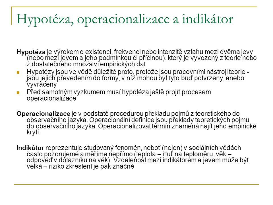 Výběr zkoumaného vzorku (kvantitativní výzkum) II.