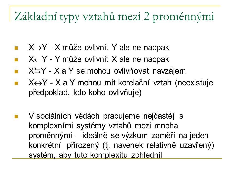 Základní typy vztahů mezi 2 proměnnými X  Y - X může ovlivnit Y ale ne naopak X  Y - Y může ovlivnit X ale ne naopak X  Y - X a Y se mohou ovlivňov