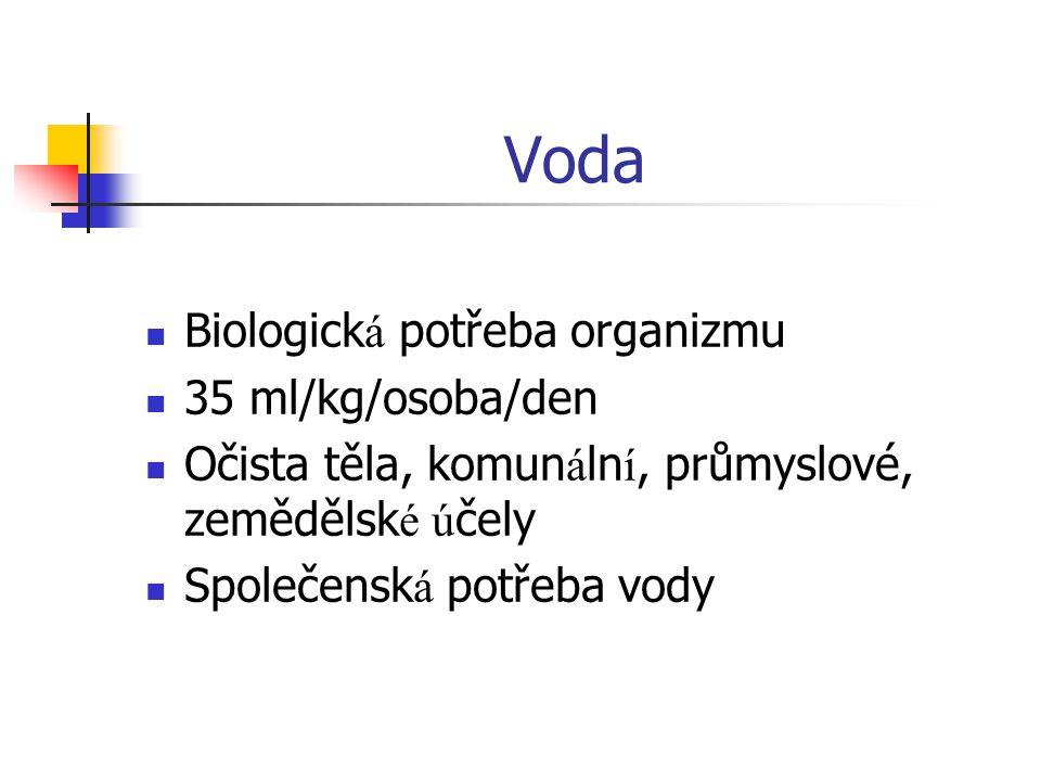Voda Biologick á potřeba organizmu 35 ml/kg/osoba/den Očista těla, komun á ln í, průmyslové, zemědělsk é ú čely Společensk á potřeba vody