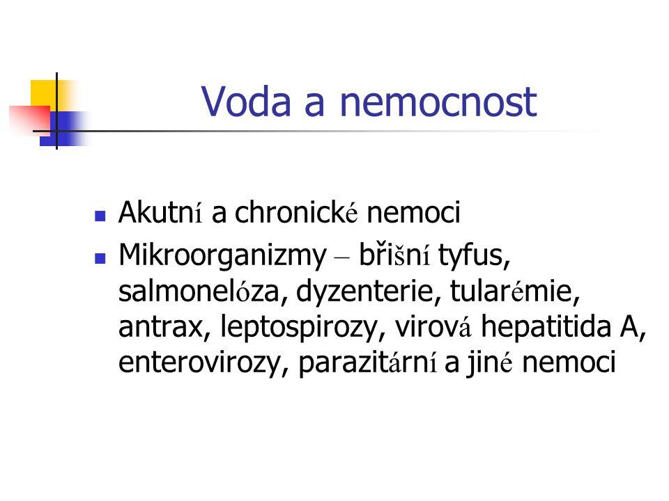 Voda a nemocnost Akutn í a chronick é nemoci Mikroorganizmy – bři š n í tyfus, salmonel ó za, dyzenterie, tular é mie, antrax, leptospirozy, virov á h