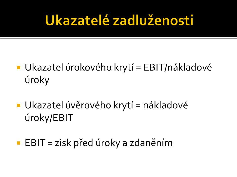  Ukazatel úrokového krytí = EBIT/nákladové úroky  Ukazatel úvěrového krytí = nákladové úroky/EBIT  EBIT = zisk před úroky a zdaněním