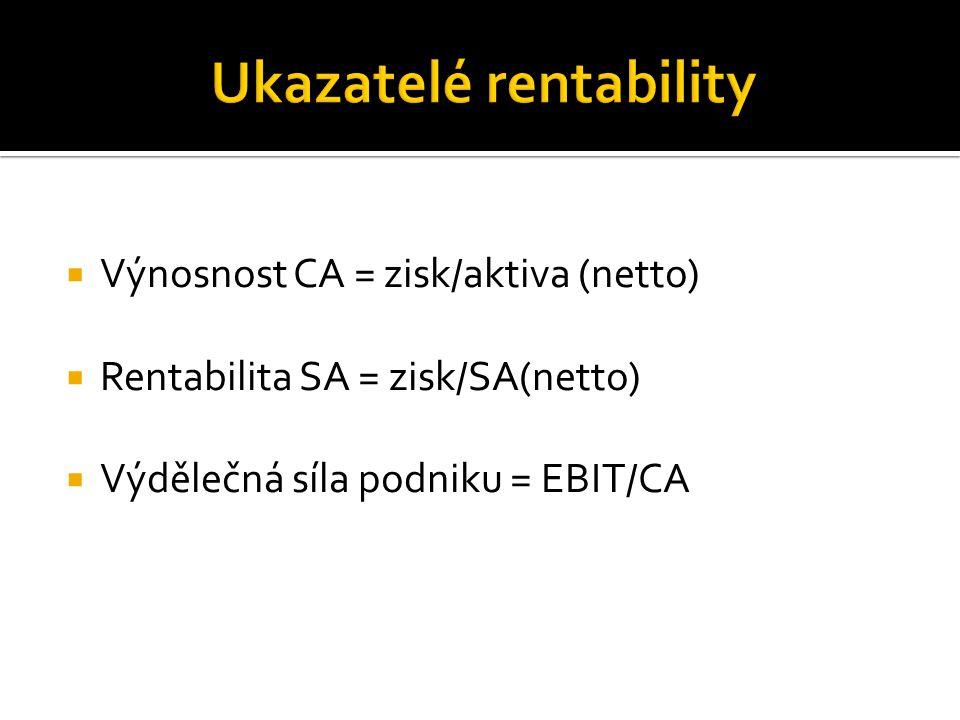  Výnosnost CA = zisk/aktiva (netto)  Rentabilita SA = zisk/SA(netto)  Výdělečná síla podniku = EBIT/CA