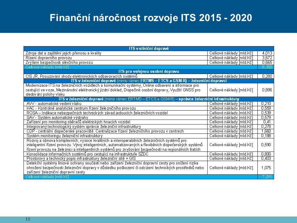 10 Finanční náročnost rozvoje ITS 2015 - 2020