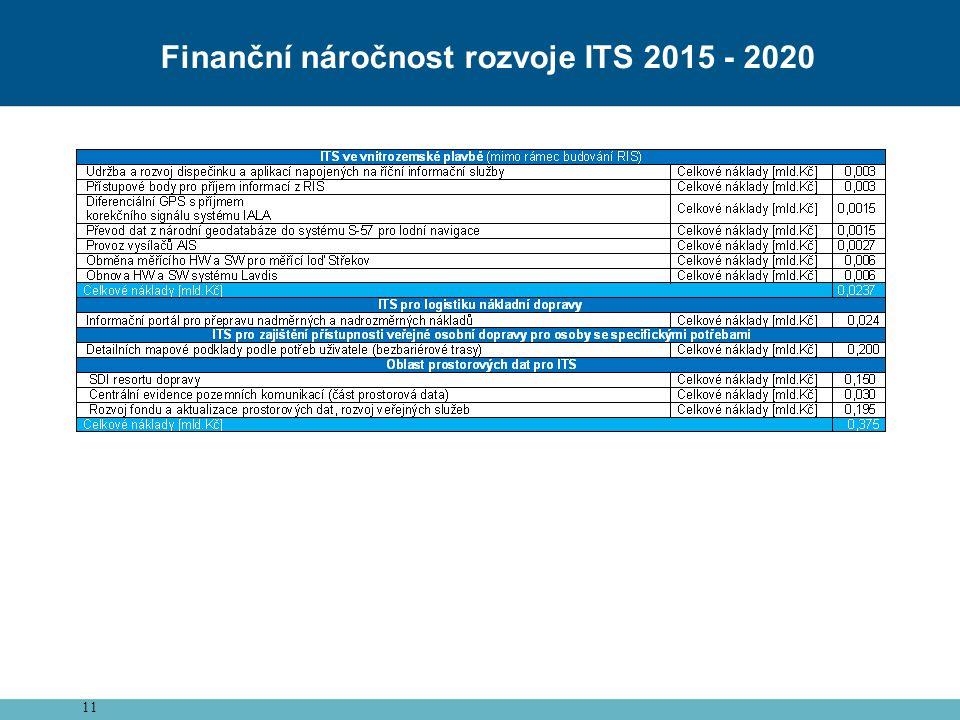 11 Finanční náročnost rozvoje ITS 2015 - 2020