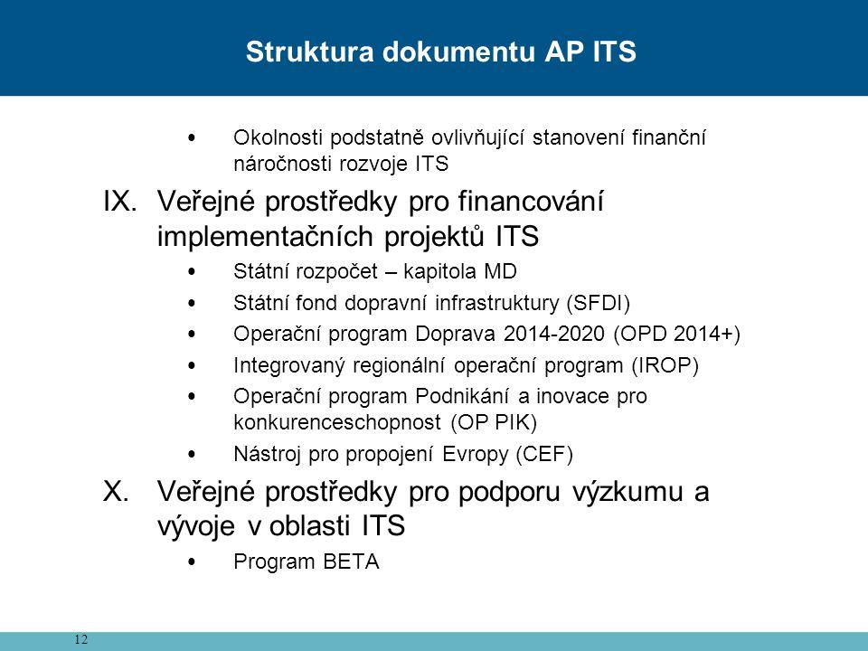 12 Okolnosti podstatně ovlivňující stanovení finanční náročnosti rozvoje ITS IX.Veřejné prostředky pro financování implementačních projektů ITS Státní