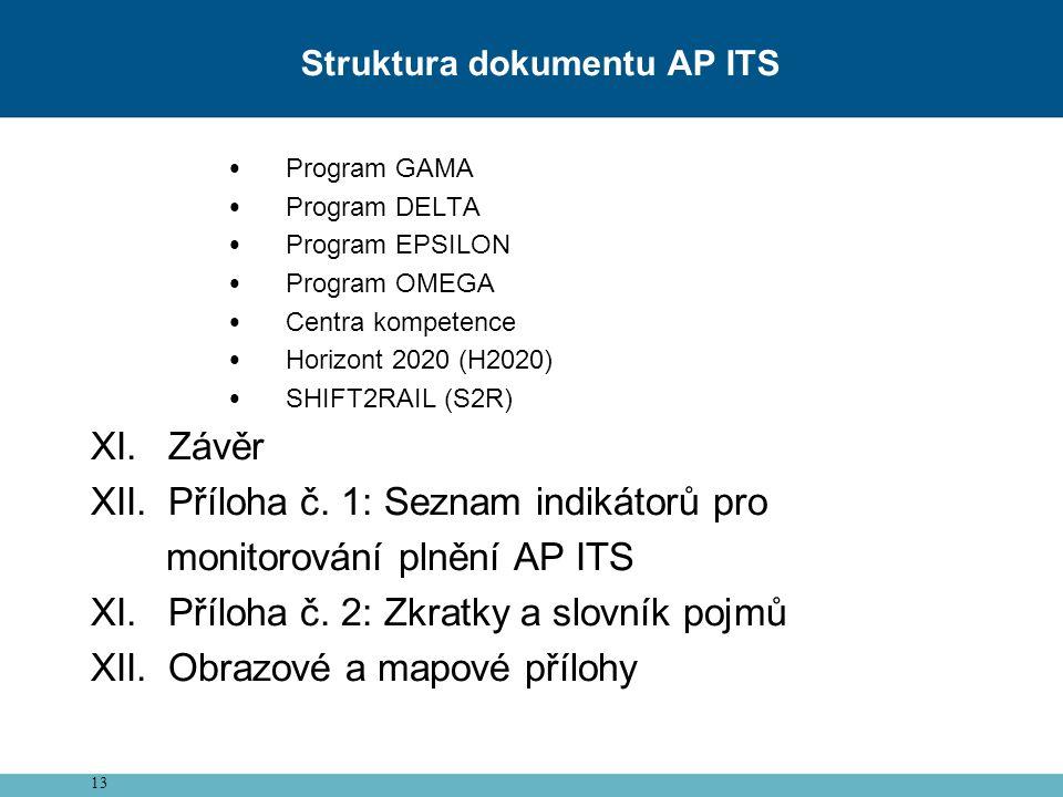 13 Program GAMA Program DELTA Program EPSILON Program OMEGA Centra kompetence Horizont 2020 (H2020) SHIFT2RAIL (S2R) XI. Závěr XII. Příloha č. 1: Sezn