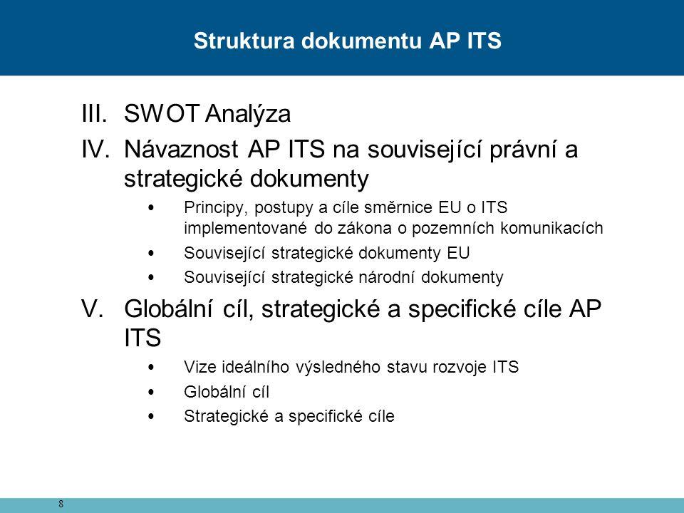 8 III.SWOT Analýza IV.Návaznost AP ITS na související právní a strategické dokumenty Principy, postupy a cíle směrnice EU o ITS implementované do zákona o pozemních komunikacích Související strategické dokumenty EU Související strategické národní dokumenty V.Globální cíl, strategické a specifické cíle AP ITS Vize ideálního výsledného stavu rozvoje ITS Globální cíl Strategické a specifické cíle Struktura dokumentu AP ITS