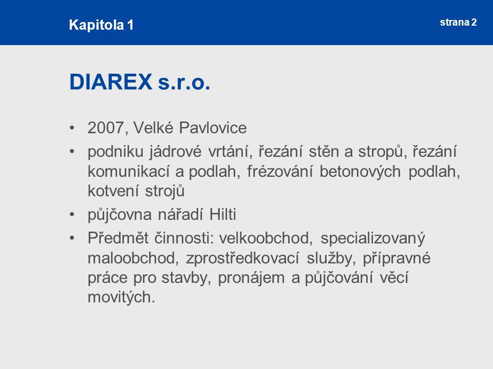 strana 2 DIAREX s.r.o.