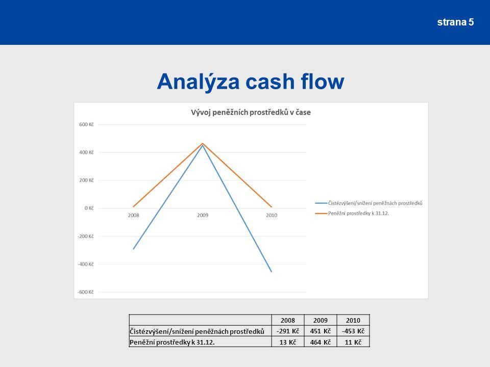 Analýza cash flow strana 5 200820092010 Čistézvýšení/snížení peněžnách prostředků -291 Kč451 Kč-453 Kč Peněžní prostředky k 31.12.13 Kč464 Kč11 Kč