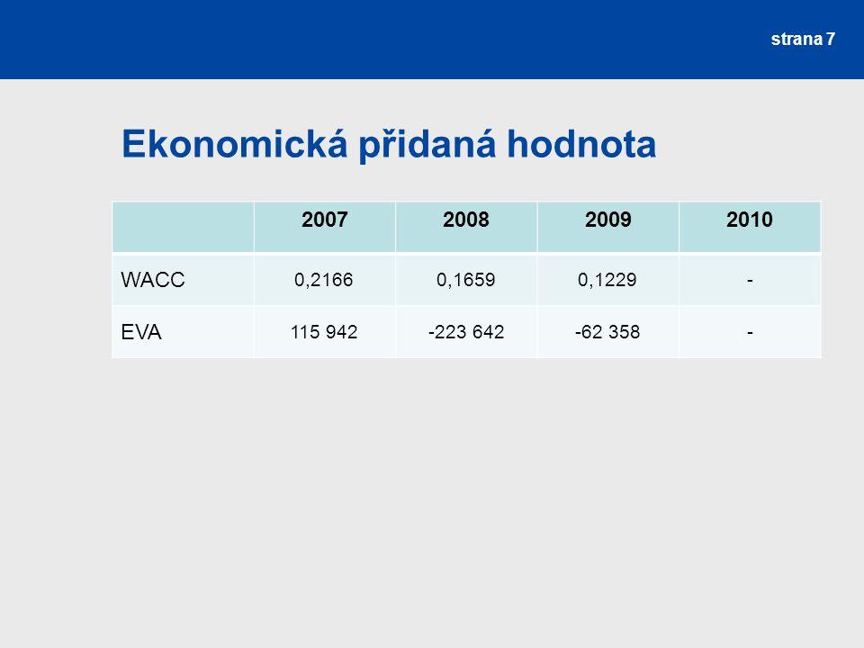 Ekonomická přidaná hodnota strana 7 2007200820092010 WACC 0,21660,16590,1229- EVA 115 942-223 642-62 358-