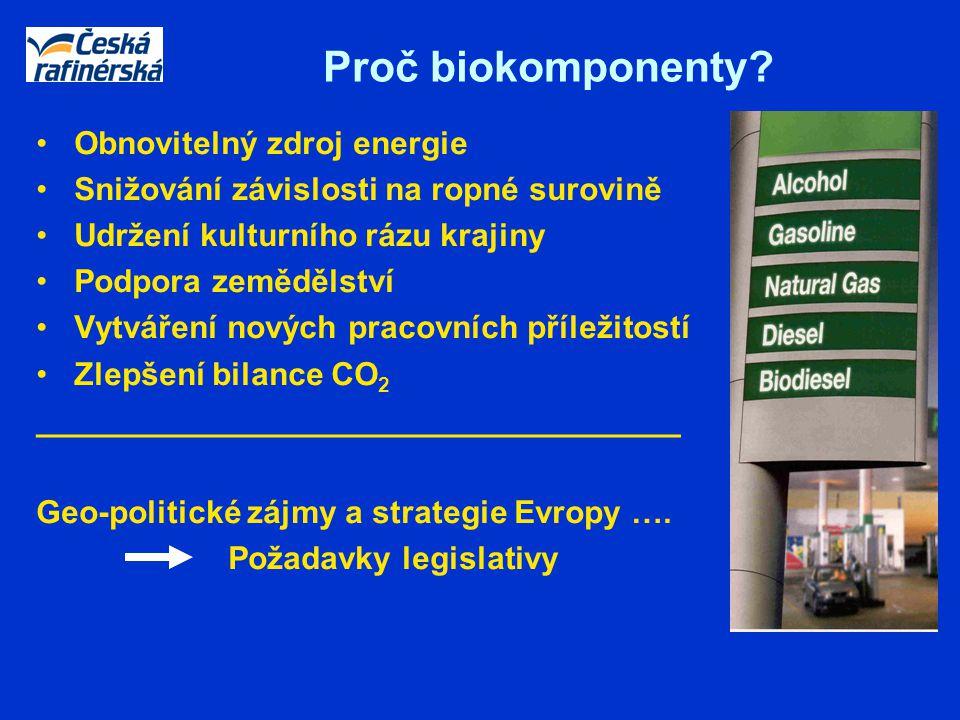 Proč biokomponenty? Obnovitelný zdroj energie Snižování závislosti na ropné surovině Udržení kulturního rázu krajiny Podpora zemědělství Vytváření nov