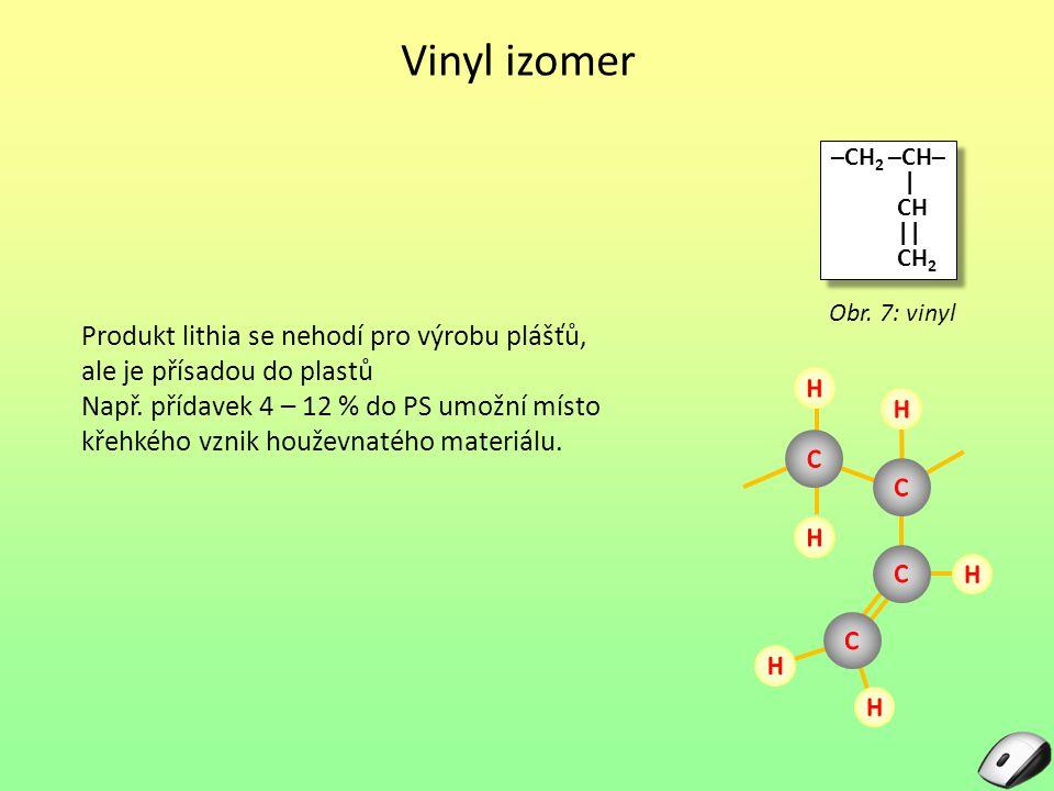 Vinyl izomer –CH 2 –CH– | CH || CH 2 –CH 2 –CH– | CH || CH 2 Obr.