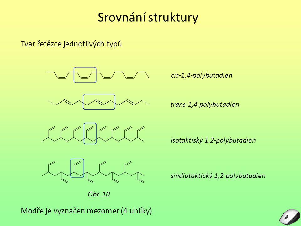 Srovnání struktury Tvar řetězce jednotlivých typů cis-1,4-polybutadien trans-1,4-polybutadien isotaktiský 1,2-polybutadien sindiotaktický 1,2-polybutadien Modře je vyznačen mezomer (4 uhlíky) Obr.