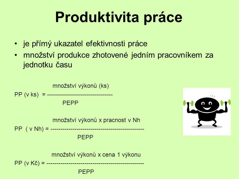 Produktivita práce je přímý ukazatel efektivnosti práce množství produkce zhotovené jedním pracovníkem za jednotku času množství výkonů (ks) PP (v ks) = --------------------------------- PEPP množství výkonů x pracnost v Nh PP ( v Nh) = ----------------------------------------------- PEPP množství výkonů x cena 1 výkonu PP (v Kč) = ------------------------------------------------- PEPP