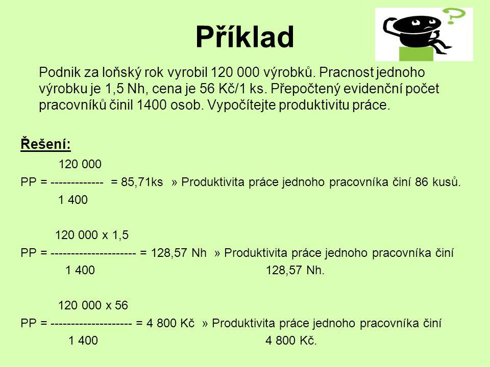 Příklad Podnik za loňský rok vyrobil 120 000 výrobků.
