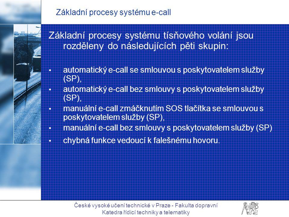České vysoké učení technické v Praze - Fakulta dopravní Katedra řídicí techniky a telematiky Základní procesy systému e-call Základní procesy systému tísňového volání jsou rozděleny do následujících pěti skupin: automatický e-call se smlouvou s poskytovatelem služby (SP), automatický e-call bez smlouvy s poskytovatelem služby (SP), manuální e-call zmáčknutím SOS tlačítka se smlouvou s poskytovatelem služby (SP), manuální e-call bez smlouvy s poskytovatelem služby (SP) chybná funkce vedoucí k falešnému hovoru.