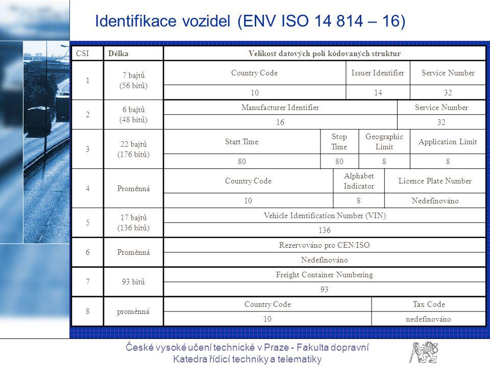 České vysoké učení technické v Praze - Fakulta dopravní Katedra řídicí techniky a telematiky Identifikace vozidel (ENV ISO 14 814 – 16) CSIDélkaVelikost datových polí kódovaných struktur 1 7 bajtů (56 bitů) Country CodeIssuer IdentifierService Number 101432 2 6 bajtů (48 bitů) Manufacturer IdentifierService Number 1632 3 22 bajtů (176 bitů) Start Time Stop Time Geographic Limit Application Limit 80 88 4Proměnná Country Code Alphabet Indicator Licence Plate Number 108Nedefinováno 5 17 bajtů (136 bitů) Vehicle Identification Number (VIN) 136 6Proměnná Rezervováno pro CEN/ISO Nedefinováno 793 bitů Freight Container Numbering 93 8proměnná Country CodeTax Code 10nedefinováno