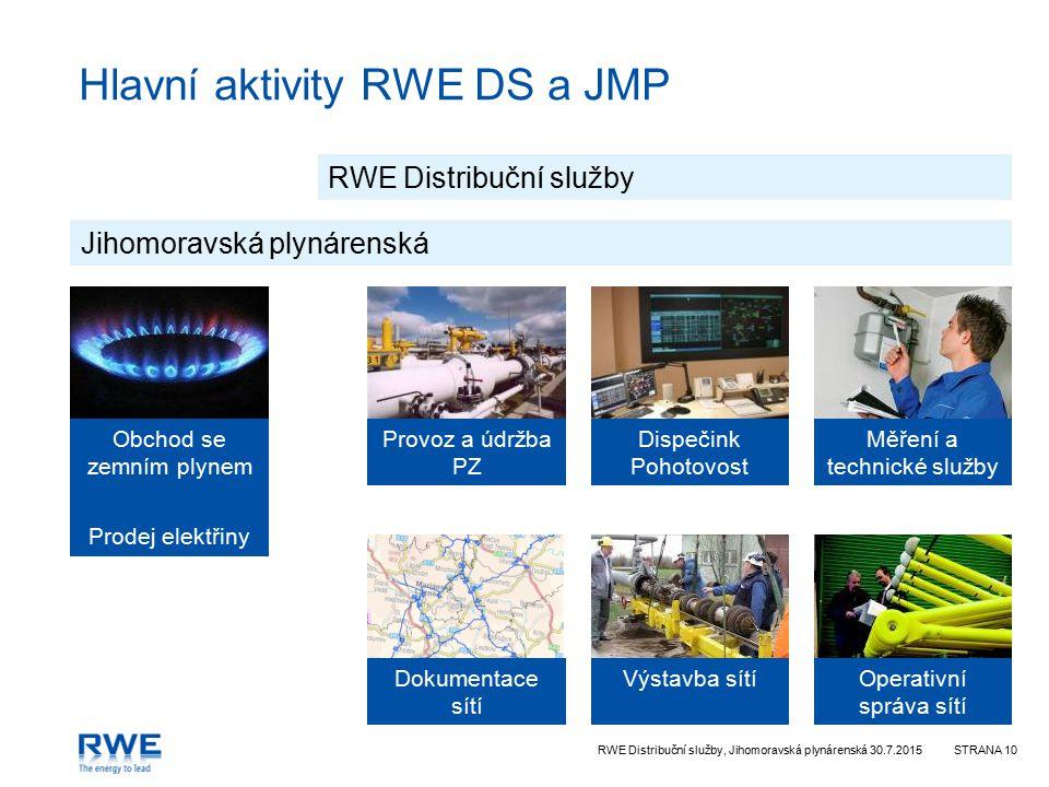 RWE Distribuční služby, Jihomoravská plynárenská 30.7.2015STRANA 10 Hlavní aktivity RWE DS a JMP Jihomoravská plynárenská RWE Distribuční služby Provoz a údržba PZ Obchod se zemním plynem Prodej elektřiny Výstavba sítíOperativní správa sítí Dispečink Pohotovost Měření a technické služby Dokumentace sítí