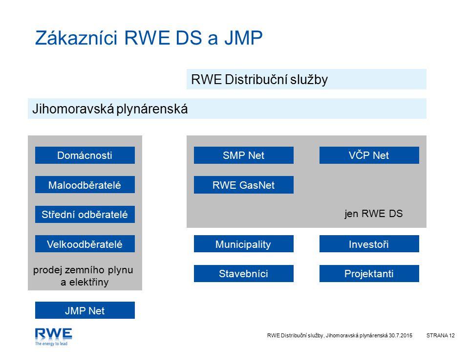 RWE Distribuční služby, Jihomoravská plynárenská 30.7.2015STRANA 12 jen RWE DS prodej zemního plynu a elektřiny Zákazníci RWE DS a JMP Jihomoravská pl