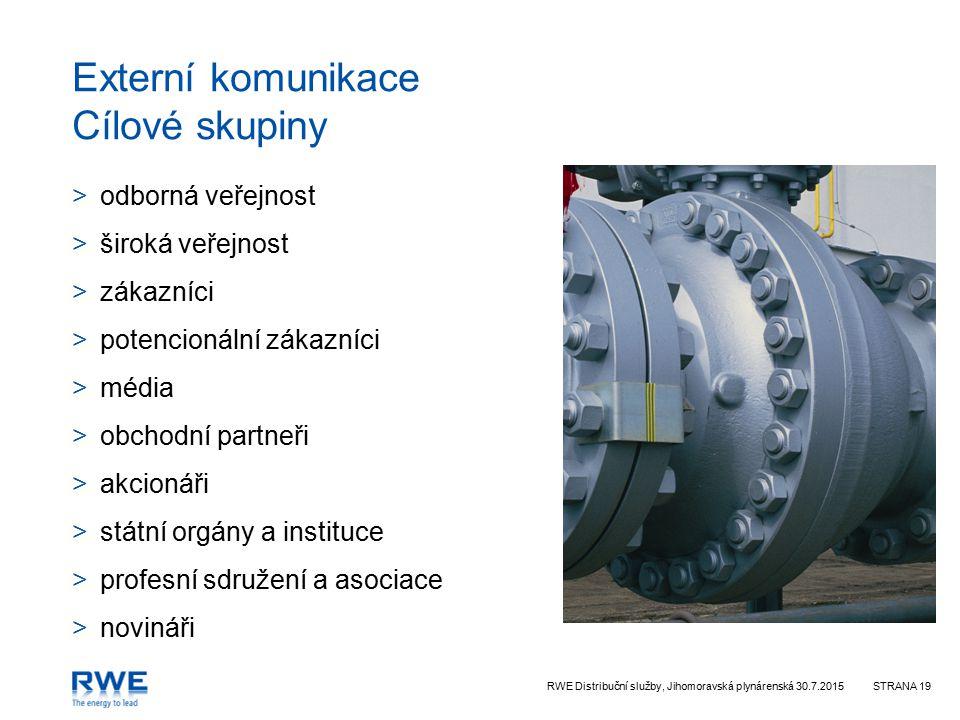 RWE Distribuční služby, Jihomoravská plynárenská 30.7.2015STRANA 19 Externí komunikace Cílové skupiny >odborná veřejnost >široká veřejnost >zákazníci