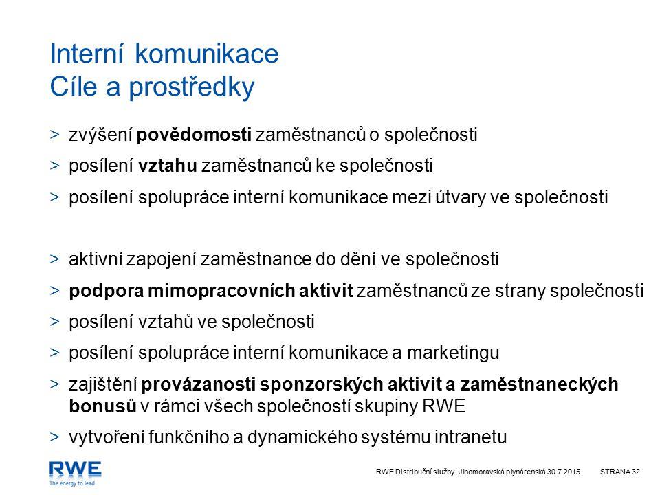 RWE Distribuční služby, Jihomoravská plynárenská 30.7.2015STRANA 32 Interní komunikace Cíle a prostředky >zvýšení povědomosti zaměstnanců o společnost