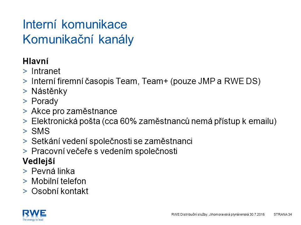 RWE Distribuční služby, Jihomoravská plynárenská 30.7.2015STRANA 34 Interní komunikace Komunikační kanály Hlavní >Intranet >Interní firemní časopis Team, Team+ (pouze JMP a RWE DS) >Nástěnky >Porady >Akce pro zaměstnance >Elektronická pošta (cca 60% zaměstnanců nemá přístup k emailu) >SMS >Setkání vedení společnosti se zaměstnanci >Pracovní večeře s vedením společnosti Vedlejší >Pevná linka >Mobilní telefon >Osobní kontakt