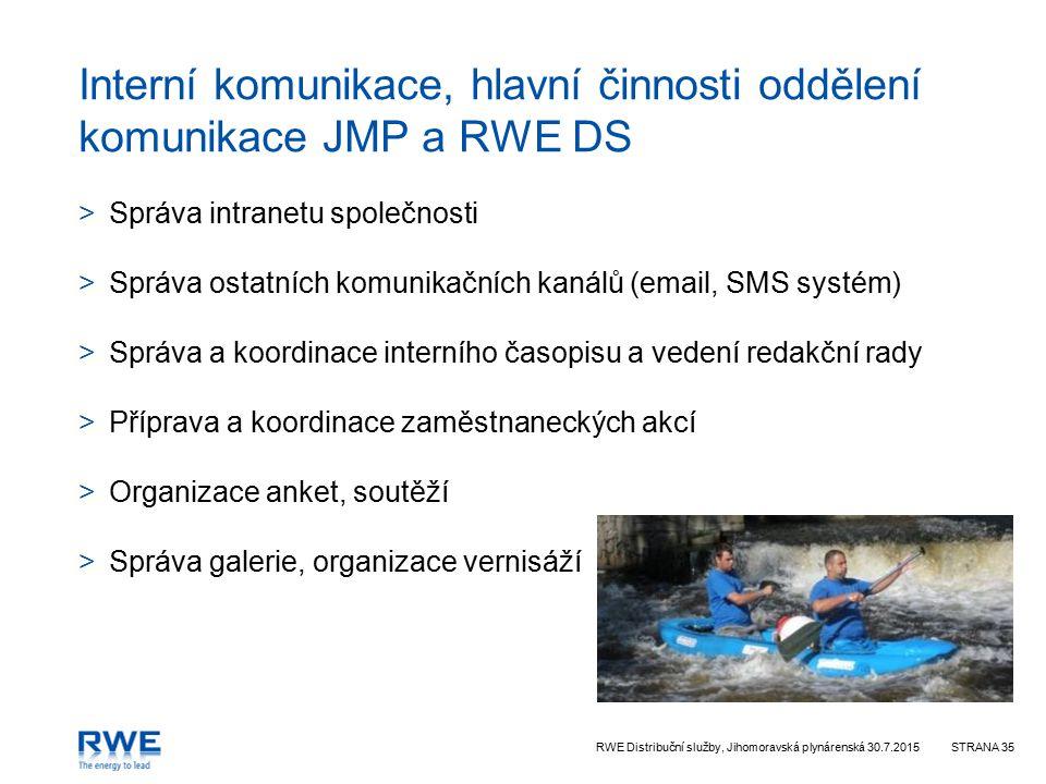RWE Distribuční služby, Jihomoravská plynárenská 30.7.2015STRANA 35 Interní komunikace, hlavní činnosti oddělení komunikace JMP a RWE DS >Správa intra