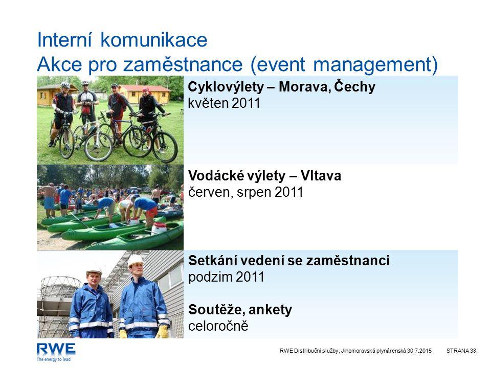 RWE Distribuční služby, Jihomoravská plynárenská 30.7.2015STRANA 38 Interní komunikace Akce pro zaměstnance (event management) Cyklovýlety – Morava, Č