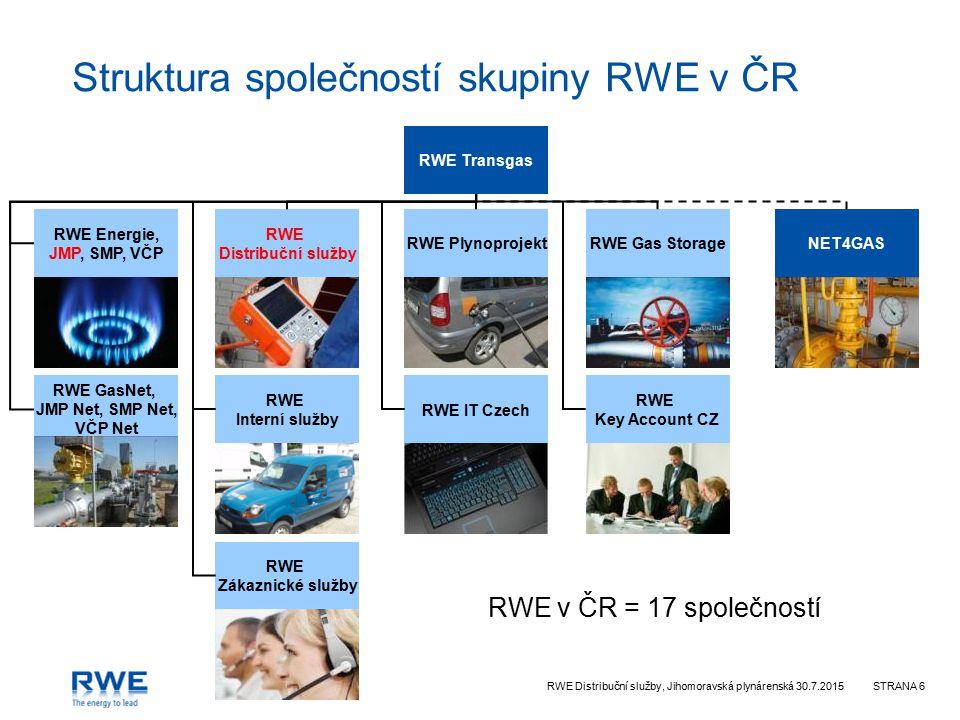 RWE Distribuční služby, Jihomoravská plynárenská 30.7.2015STRANA 6 Struktura společností skupiny RWE v ČR RWE Gas Storage RWE GasNet, JMP Net, SMP Net