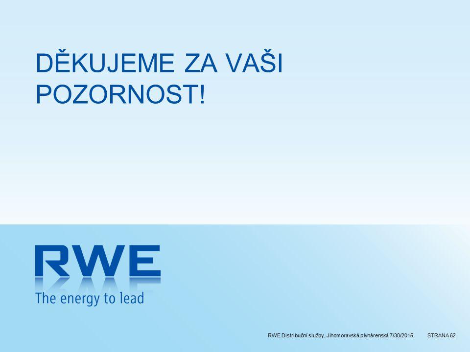 RWE Distribuční služby, Jihomoravská plynárenská 7/30/2015STRANA 62 DĚKUJEME ZA VAŠI POZORNOST!