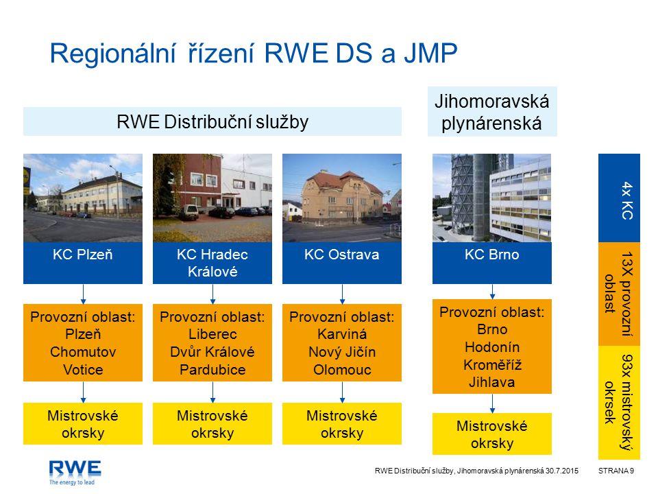 RWE Distribuční služby, Jihomoravská plynárenská 30.7.2015STRANA 9 Regionální řízení RWE DS a JMP RWE Distribuční služby Jihomoravská plynárenská KC P