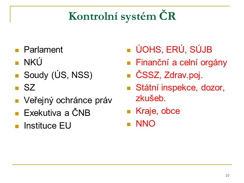 11 Vybrané kontrolní instituce ČŠI ČIŽP Český telek.úřad Čs.úřad BP ČOI Státní energ.insp.