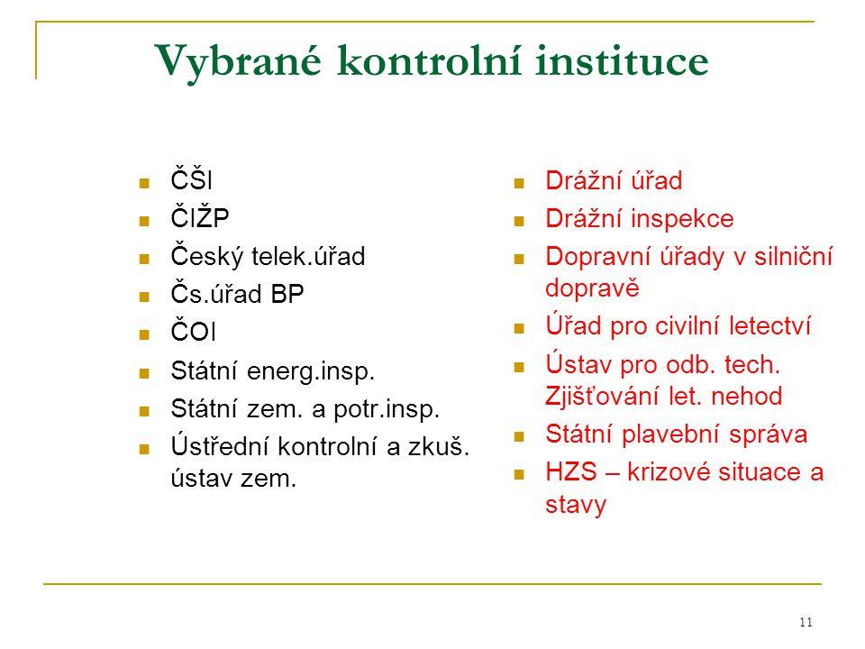 12 Pojetí a druhy kontrol I.