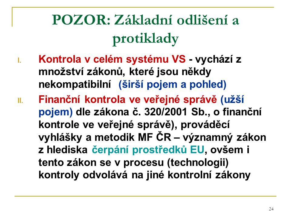 25 Nezbytnost kontroly Fáze rozpočtového procesu jako procesu řídícího či manažerského (sestavování, schvalování, realizace, kontrola) Veřejné prostředky (prostředky daňových poplatníků) Tendence VSI k neefektivnosti Členství v EU (viz problémy ČR s čerpáním zdrojů a negativním výrokem pro některé programy)