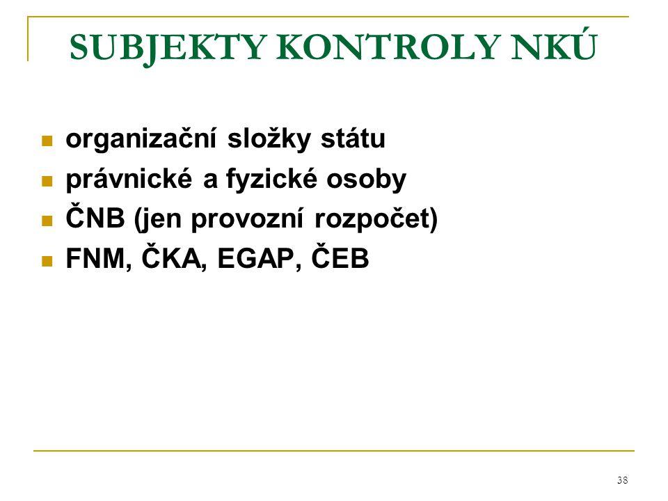 39 ČNB (zák.č.