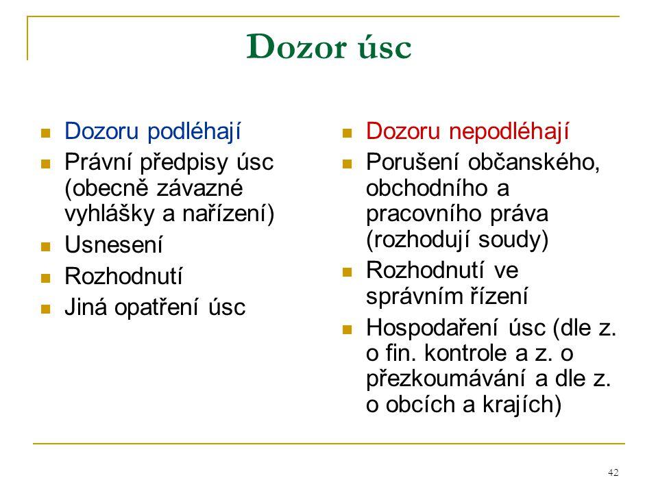 43 Dozor – samostatná působnost Dozor nad samostatnou působností obcí (MV ČR) Dozor nad samostatnou působností krajů a hl.