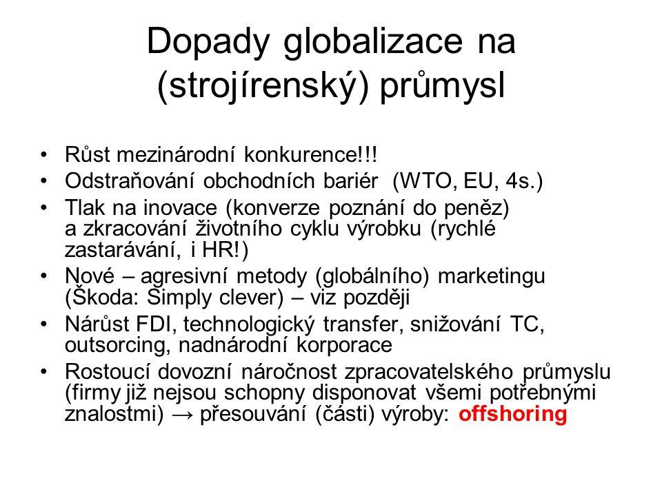 Dopady globalizace na (strojírenský) průmysl Růst mezinárodní konkurence!!! Odstraňování obchodních bariér (WTO, EU, 4s.) Tlak na inovace (konverze po